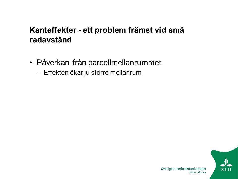 Sveriges lantbruksuniversitet www.slu.se Kanteffekter - ett problem främst vid små radavstånd • Påverkan från parcellmellanrummet –Effekten ökar ju st