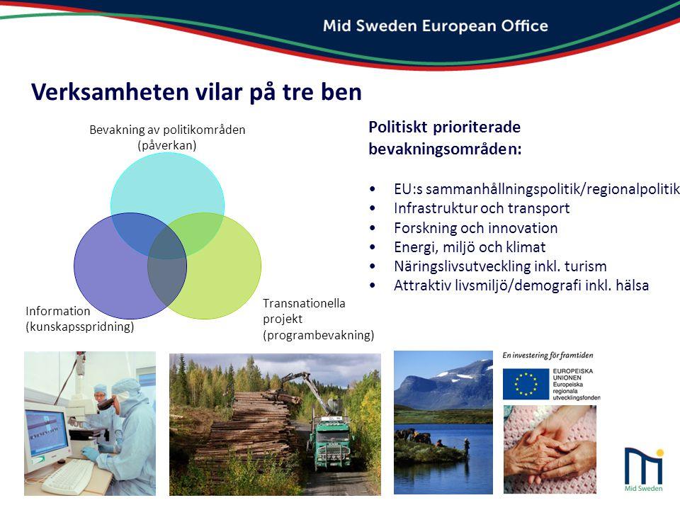 Samarbete genom nätverk för det politiska påverkansarbetet •Mid Sweden, North Sweden, North Norway, North Finland, East Finland Aktiva påverkansområden: • Sammanhållningspolitiken/ regionalpolitiken • TEN-T – Botniska korridoren * Västernorrlands län * Jämtlands län * Västerbottens län * Norrbottens län Jag vet att ta kontakt med EU- kommissionen kanske inte är det första man gör när man arbetar hemma i Sverige, men det hjälper oftast. - Fredrik Tiger