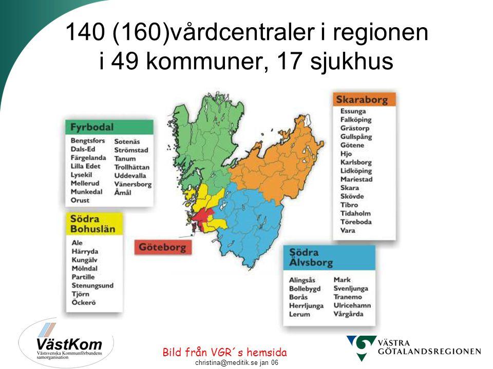 christina@meditik.se jan 06 140 (160)vårdcentraler i regionen i 49 kommuner, 17 sjukhus Bild från VGR´s hemsida
