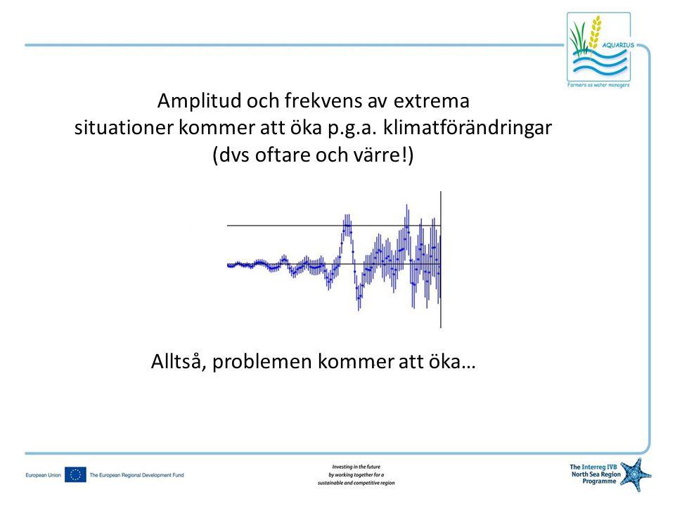 Amplitud och frekvens av extrema situationer kommer att öka p.g.a. klimatförändringar (dvs oftare och värre!) Alltså, problemen kommer att öka…