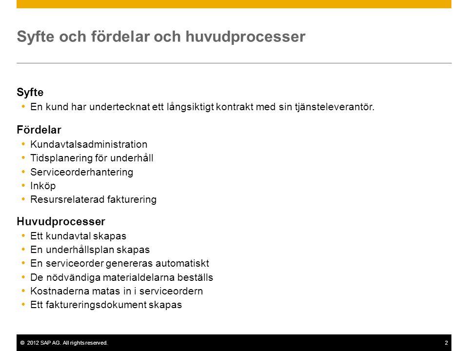 ©2012 SAP AG. All rights reserved.2 Syfte och fördelar och huvudprocesser Syfte  En kund har undertecknat ett långsiktigt kontrakt med sin tjänstelev