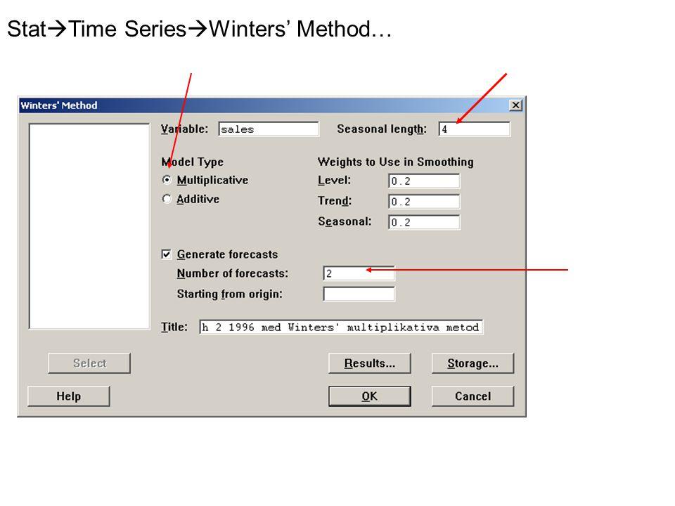 Stat  Time Series  Winters' Method…
