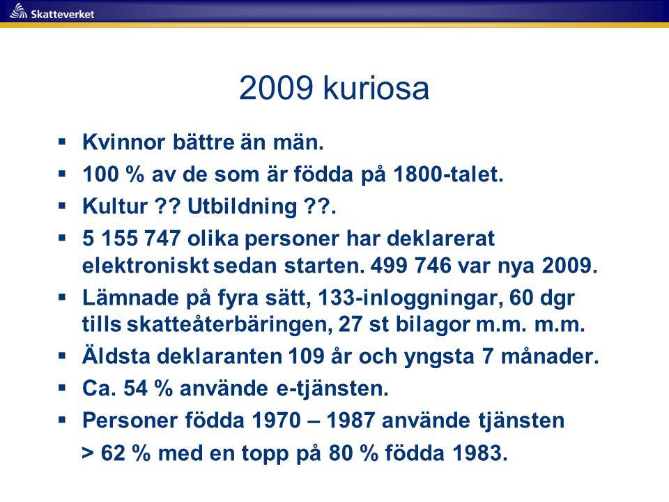 2009 kuriosa  Kvinnor bättre än män.  100 % av de som är födda på 1800-talet.  Kultur ?? Utbildning ??.  5 155 747 olika personer har deklarerat e