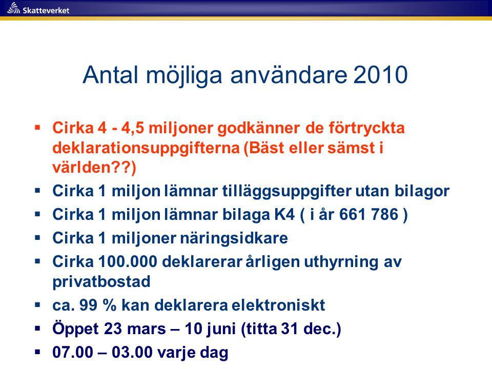 Antal möjliga användare 2010  Cirka 4 - 4,5 miljoner godkänner de förtryckta deklarationsuppgifterna (Bäst eller sämst i världen??)  Cirka 1 miljon