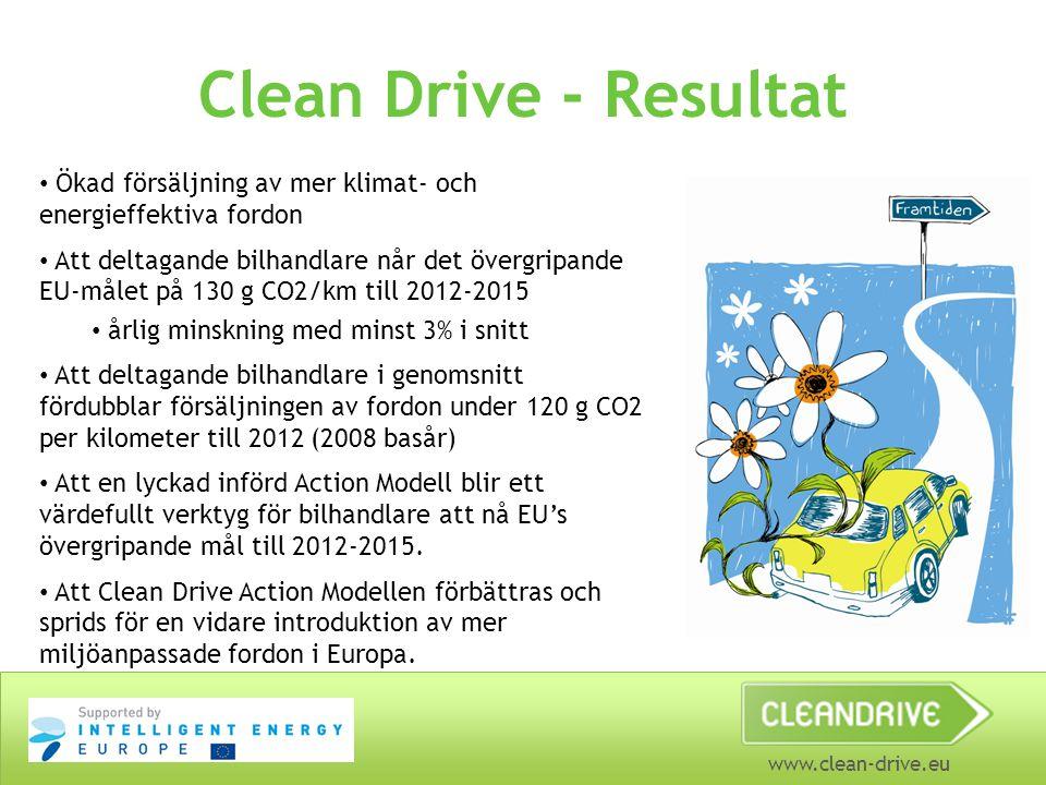 www.clean-drive.eu Clean Drive - Resultat • Ökad försäljning av mer klimat- och energieffektiva fordon • Att deltagande bilhandlare når det övergripande EU-målet på 130 g CO2/km till 2012-2015 • årlig minskning med minst 3% i snitt • Att deltagande bilhandlare i genomsnitt fördubblar försäljningen av fordon under 120 g CO2 per kilometer till 2012 (2008 basår) • Att en lyckad införd Action Modell blir ett värdefullt verktyg för bilhandlare att nå EU's övergripande mål till 2012-2015.