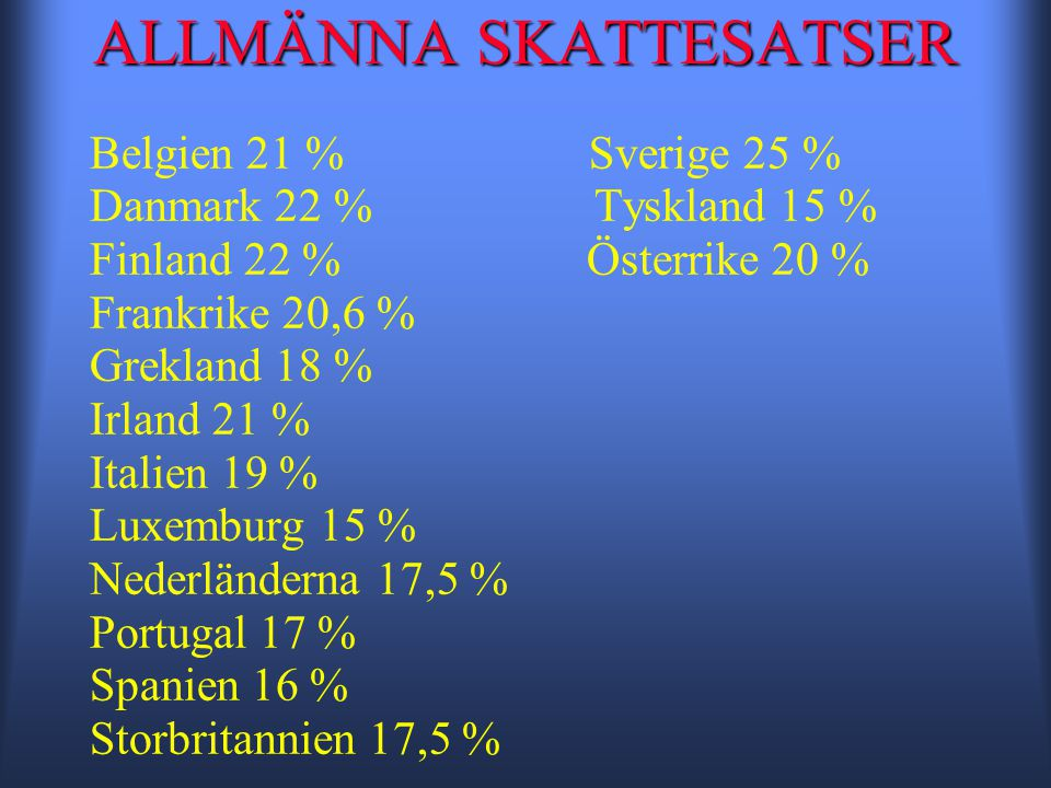 ALLMÄNNA SKATTESATSER Belgien 21 % Sverige 25 % Danmark 22 % Tyskland 15 % Finland 22 % Österrike 20 % Frankrike 20,6 % Grekland 18 % Irland 21 % Italien 19 % Luxemburg 15 % Nederländerna 17,5 % Portugal 17 % Spanien 16 % Storbritannien 17,5 %