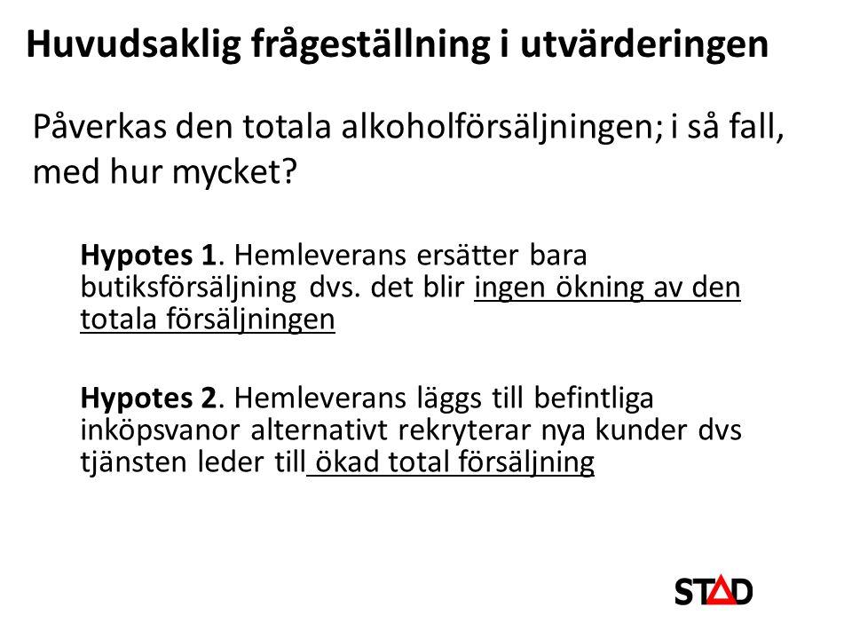 Påverkas den totala alkoholförsäljningen; i så fall, med hur mycket.