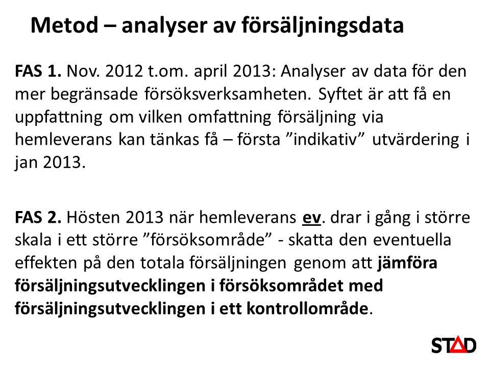 FAS 1.Nov. 2012 t.om. april 2013: Analyser av data för den mer begränsade försöksverksamheten.