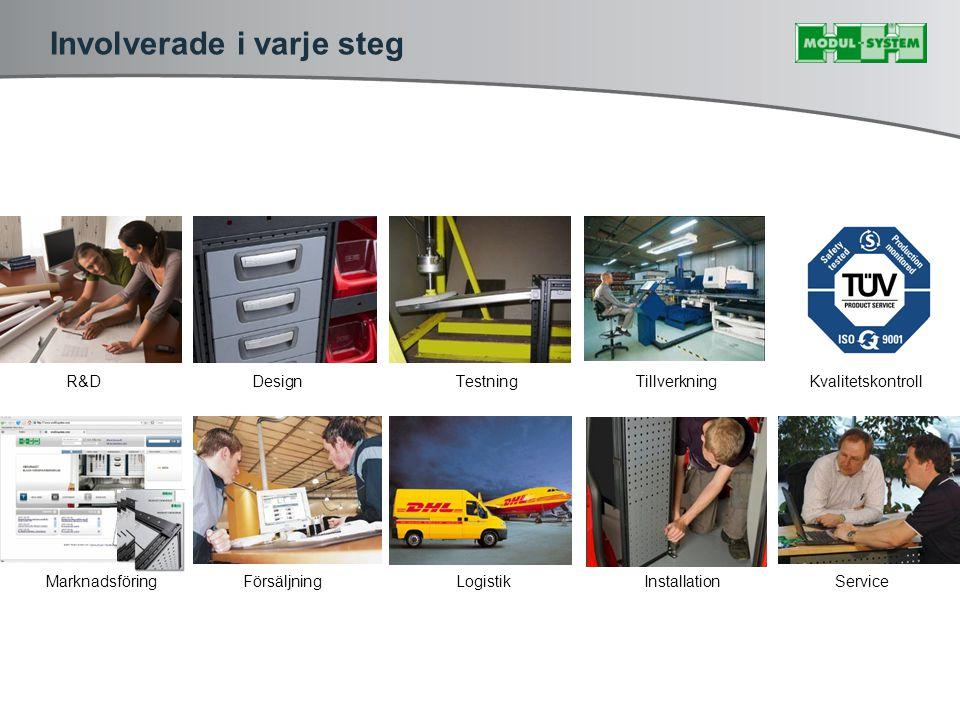 Involverade i varje steg R&DDesignTestningTillverkningKvalitetskontroll MarknadsföringFörsäljningLogistikInstallationService