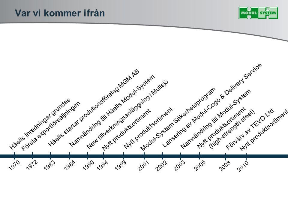 Var vi kommer ifrån 19701983 1984 1990199419992001 2003 2005 Håells Inredningar grundas Håells startar produtionsföretag MGM AB Namnändring till Håell