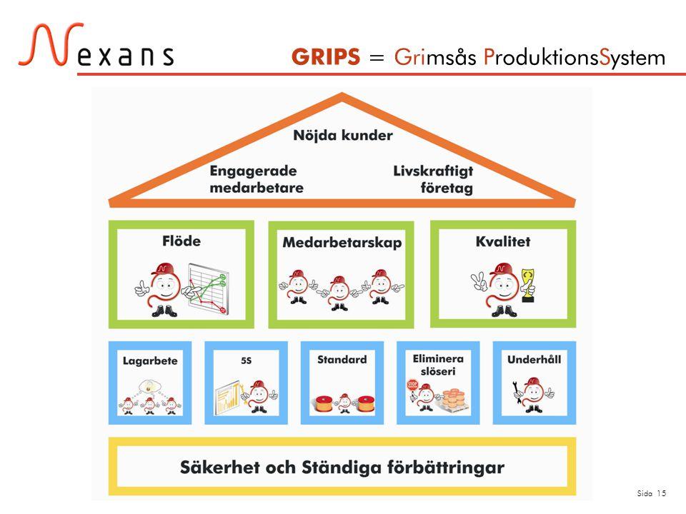 Sida 15 GRIPS = Grimsås ProduktionsSystem