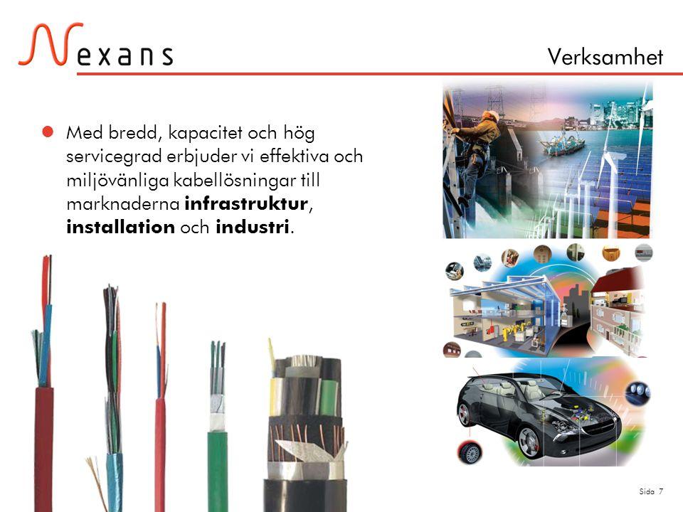 Sida 7 Verksamhet  Med bredd, kapacitet och hög servicegrad erbjuder vi effektiva och miljövänliga kabellösningar till marknaderna infrastruktur, ins