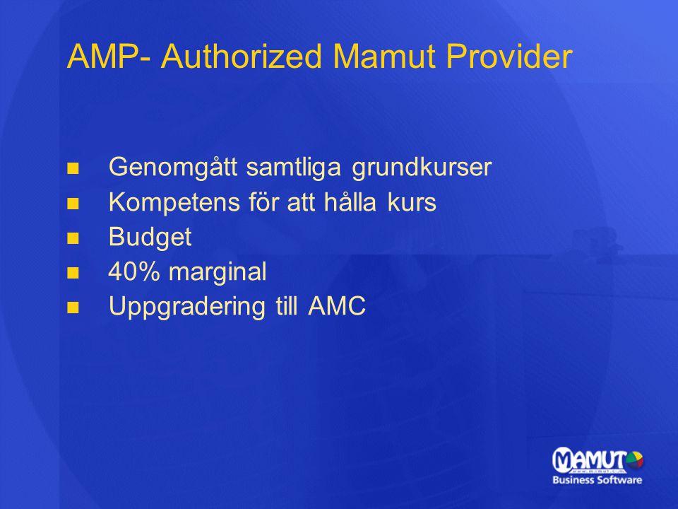 AMP- Authorized Mamut Provider   Genomgått samtliga grundkurser   Kompetens för att hålla kurs   Budget   40% marginal   Uppgradering till AMC