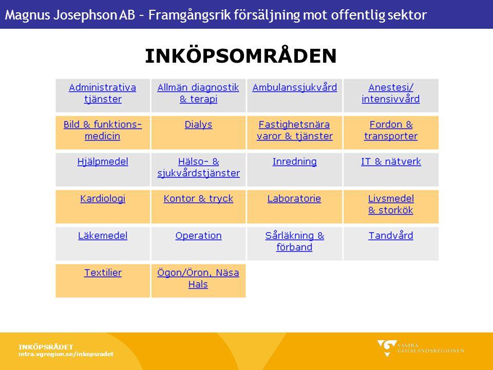Magnus Josephson AB – Framgångsrik försäljning mot offentlig sektor 22 februari 2011 Forum för offentlig upphandling 7 INKÖPSRÅDET INKÖPSOMRÅDEN intra
