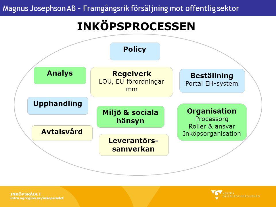Magnus Josephson AB – Framgångsrik försäljning mot offentlig sektor 22 februari 2011 Forum för offentlig upphandling 8 Analys Upphandling Organisation