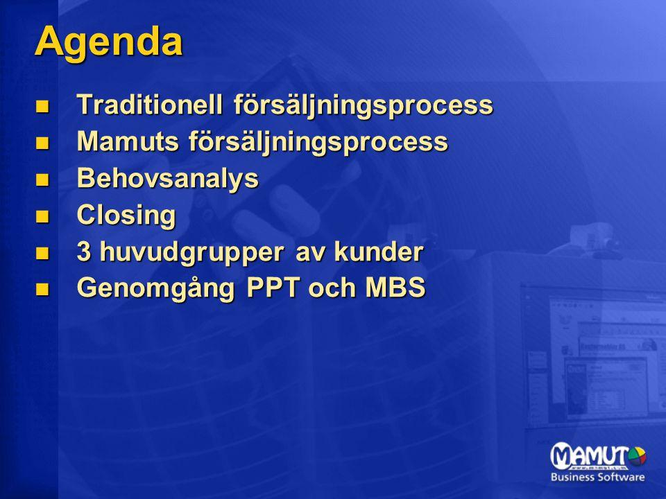 Traditionell försäljning  Kontakt  Genomgång MBS - Produktdemo  Closing