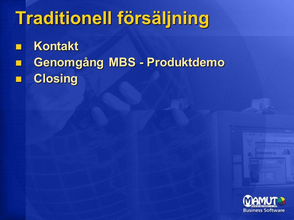 Traditionell försäljning 1.Kontakt 2. Möte/demo 3.