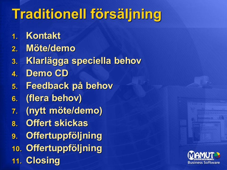 Traditionell försäljning 1. Kontakt 2. Möte/demo 3. Klarlägga speciella behov 4. Demo CD 5. Feedback på behov 6. (flera behov) 7. (nytt möte/demo) 8.