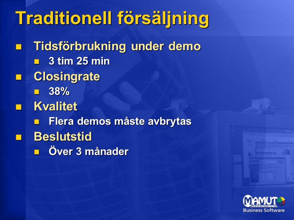 Traditionell försäljning  Tidsförbrukning under demo  3 tim 25 min  Closingrate  38%  Kvalitet  Flera demos måste avbrytas  Beslutstid  Över 3