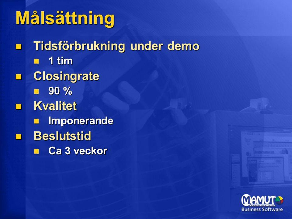 Målsättning  Tidsförbrukning under demo  1 tim – 1 tim 15 min  Closingrate  90 % - 88 %  Kvalitet  Imponerande - Imponerande  Beslutstid  Ca 3 – 2,5 veckor