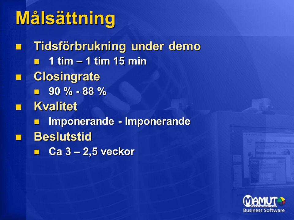 Målsättning  Tidsförbrukning under demo  1 tim – 1 tim 15 min  Closingrate  90 % - 88 %  Kvalitet  Imponerande - Imponerande  Beslutstid  Ca 3