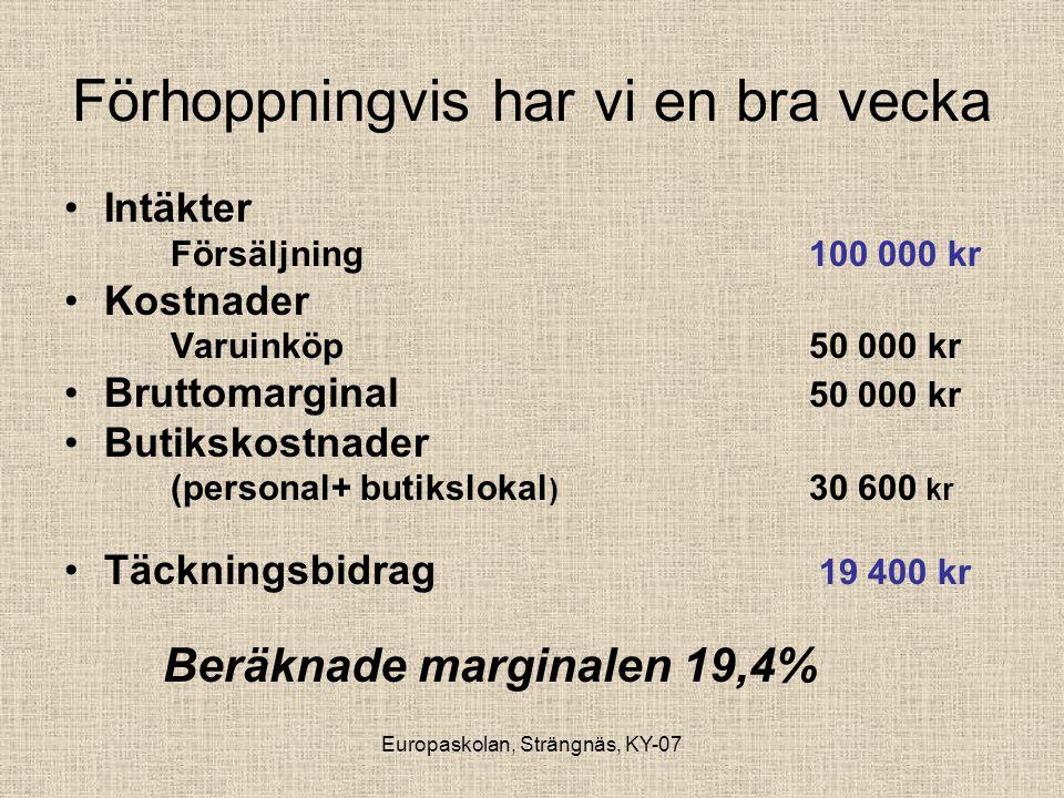 Europaskolan, Strängnäs, KY-07 Förhoppningvis har vi en bra vecka •Intäkter Försäljning 100 000 kr •Kostnader Varuinköp 50 000 kr •Bruttomarginal 50 0