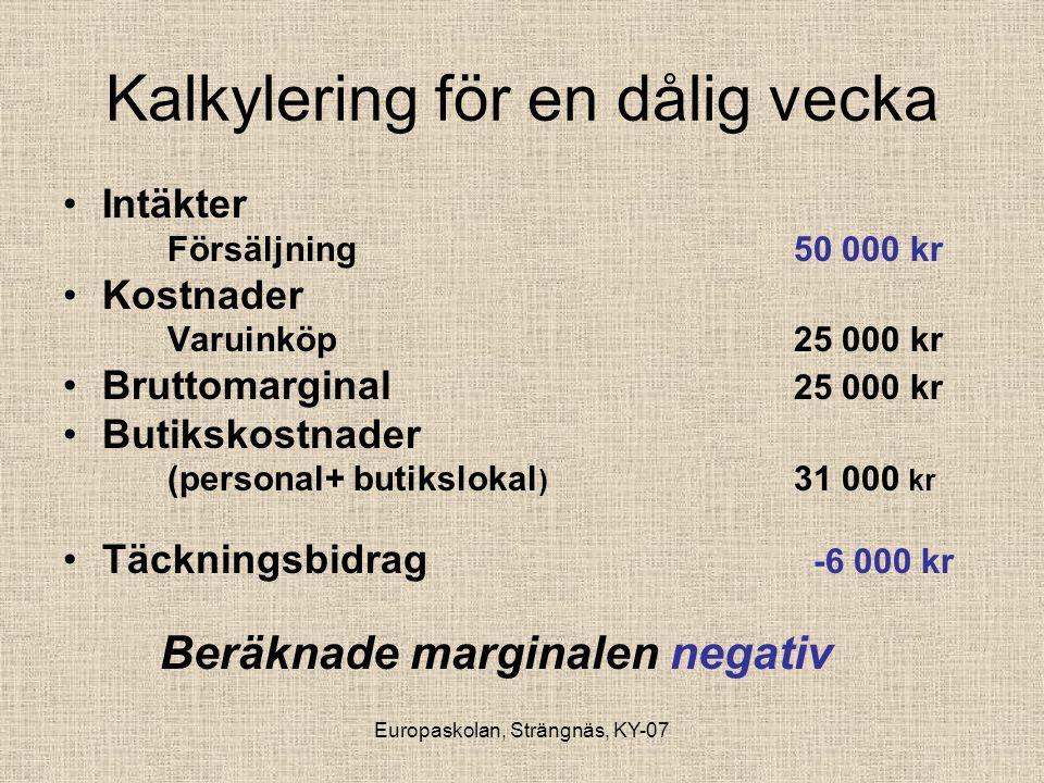 Europaskolan, Strängnäs, KY-07 Kalkylering för en dålig vecka •Intäkter Försäljning 50 000 kr •Kostnader Varuinköp 25 000 kr •Bruttomarginal 25 000 kr