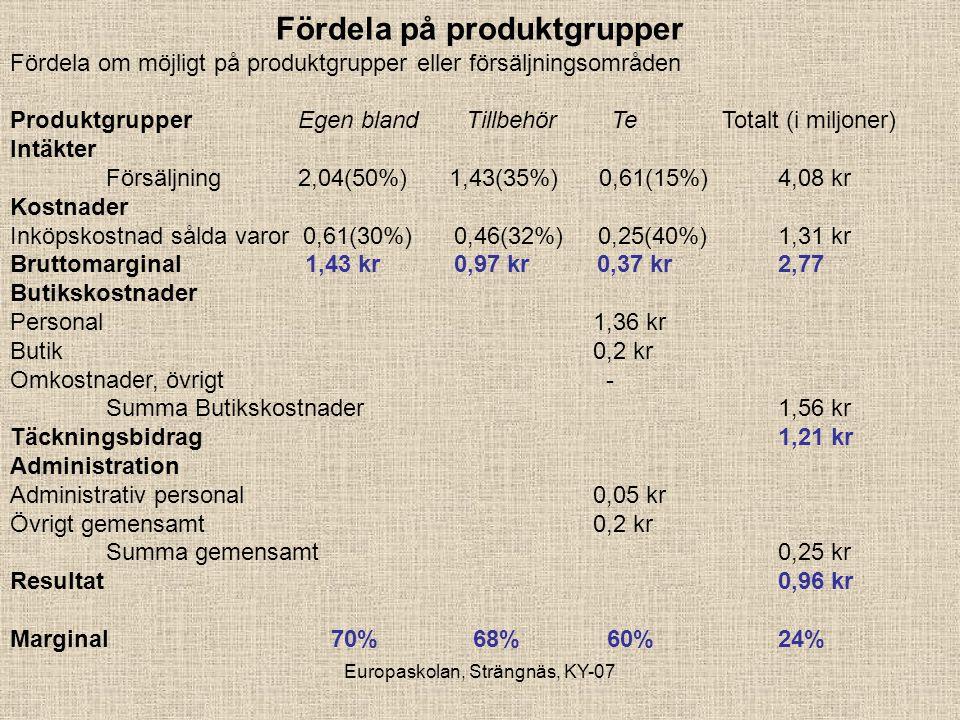 Europaskolan, Strängnäs, KY-07 Fördela på produktgrupper Fördela om möjligt på produktgrupper eller försäljningsområden Produktgrupper Egen bland Till