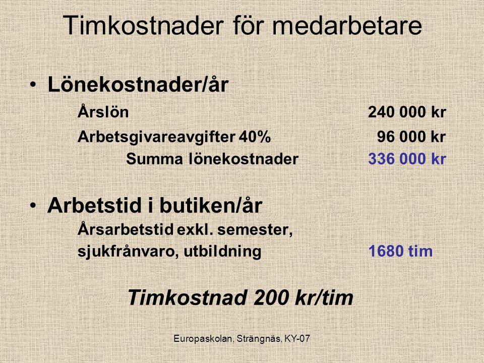 Europaskolan, Strängnäs, KY-07 Timkostnader för egen företagare •Lönekostnader/år Årslön300 000 kr Arbetsgivareavgifter 40% 120 000 kr Summa lönekostnader420 000 kr •Arbetstid i butiken/år Årsarbetstid exkl.