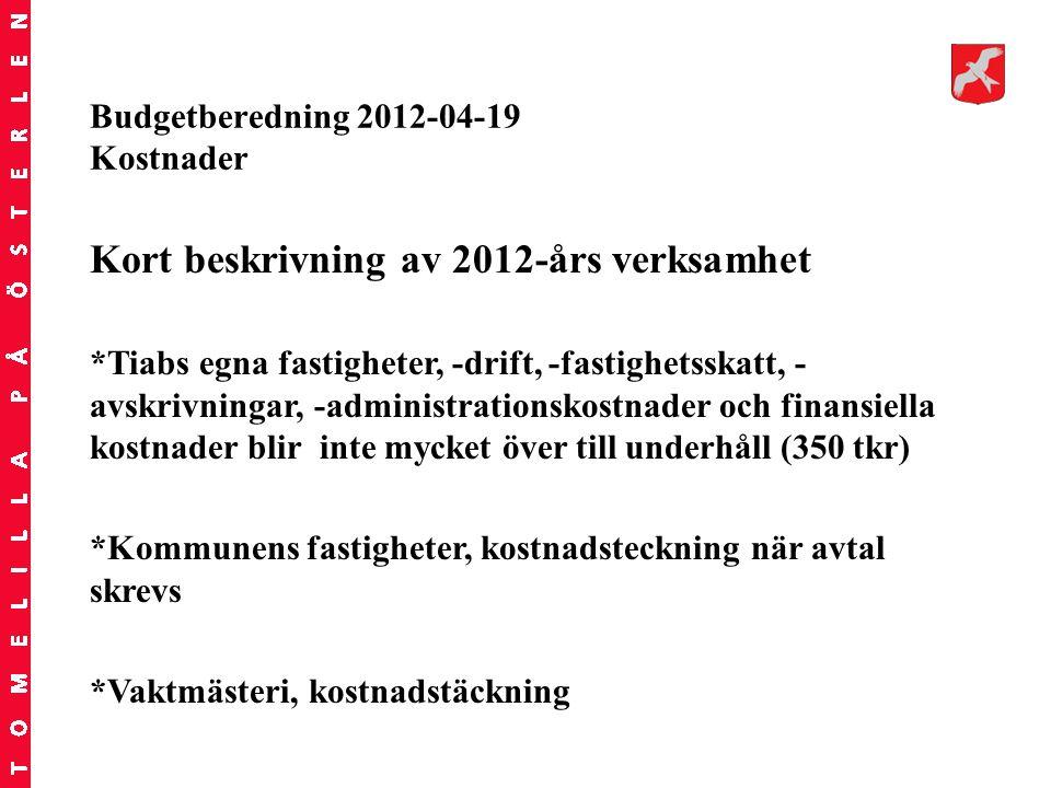 Budgetberedning 2012-04-19 Kostnader Kort beskrivning av 2012-års verksamhet *Tiabs egna fastigheter, -drift, -fastighetsskatt, - avskrivningar, -admi