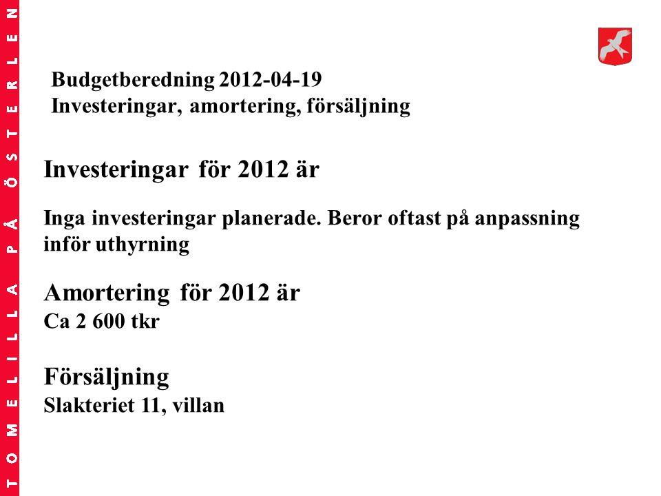Budgetberedning 2012-04-19 Investeringar, amortering, försäljning Investeringar för 2012 är Inga investeringar planerade. Beror oftast på anpassning i