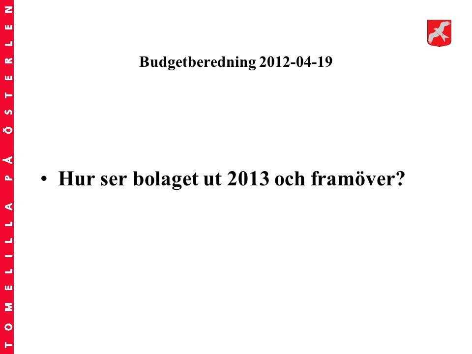Budgetberedning 2012-04-19 •Hur ser bolaget ut 2013 och framöver?
