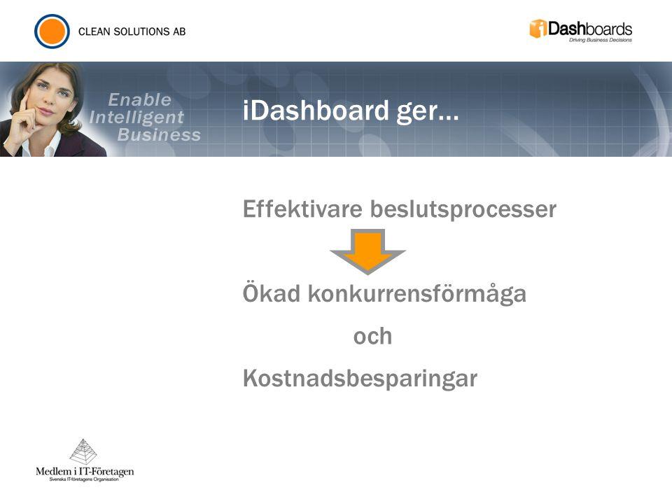 iDashboard ger… Kostnadsbesparingar Ökad konkurrensförmåga Effektivare beslutsprocesser och