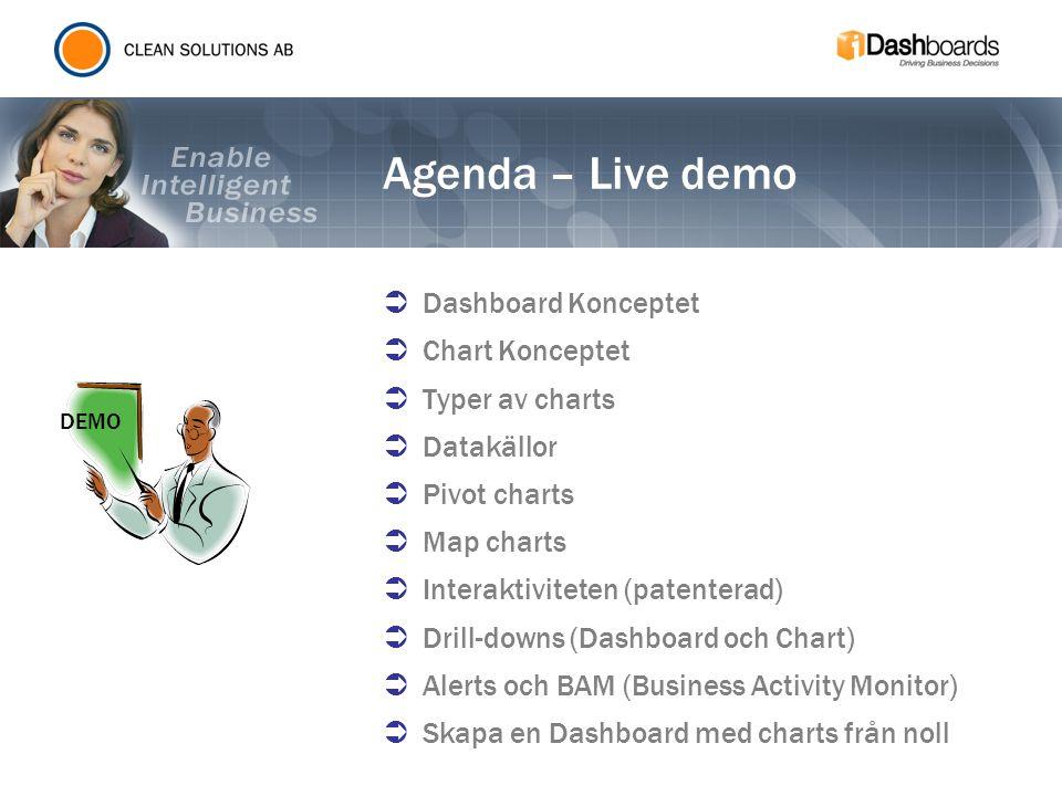 Agenda – Live demo  Dashboard Konceptet  Chart Konceptet  Typer av charts  Datakällor  Pivot charts  Map charts  Interaktiviteten (patenterad)