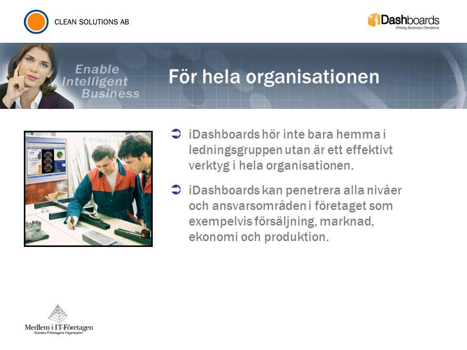  iDashboards hör inte bara hemma i ledningsgruppen utan är ett effektivt verktyg i hela organisationen.  iDashboards kan penetrera alla nivåer och a