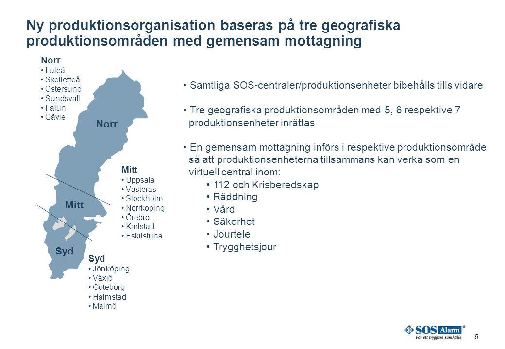 5 Ny produktionsorganisation baseras på tre geografiska produktionsområden med gemensam mottagning Norr •Luleå •Skellefteå •Östersund •Sundsvall •Falu