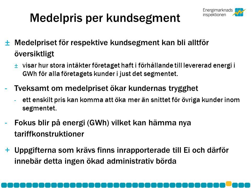 Medelpris per kundsegment ±Medelpriset för respektive kundsegment kan bli alltför översiktligt ± visar hur stora intäkter företaget haft i förhållande till levererad energi i GWh för alla företagets kunder i just det segmentet.
