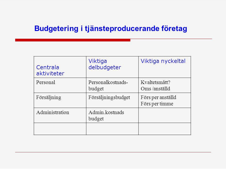 Budgetering i tjänsteproducerande företag Centrala aktiviteter Viktiga delbudgeter Viktiga nyckeltal PersonalPersonalkostnads- budget Kvaltetsmått? Om