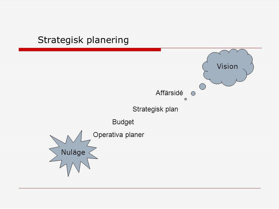 Strategisk analys Fastställa övergripande mål Budgeter på lång och kort sikt Budgeteringens syften Traditionell indelning  planering •samordning - samband mellan olika avdelningar, operationer - samband mellan planer, beslut och ekonomi •kontroll och prestationsbedömning - vad skall t.ex.