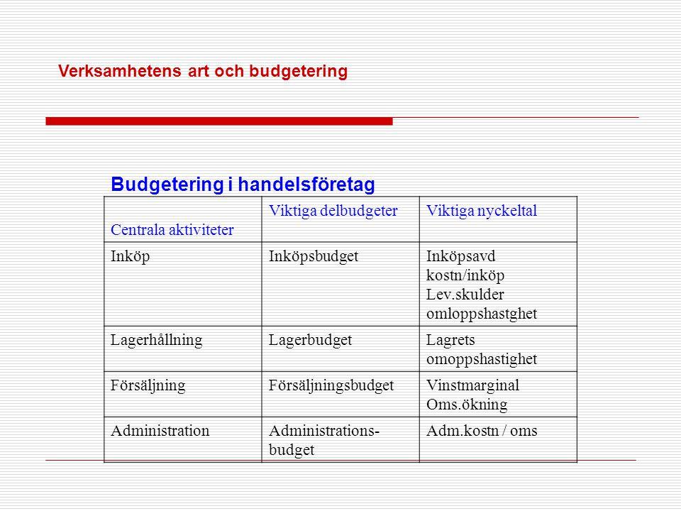 Verksamhetens art och budgetering Budgetering i handelsföretag Centrala aktiviteter Viktiga delbudgeterViktiga nyckeltal InköpInköpsbudgetInköpsavd ko