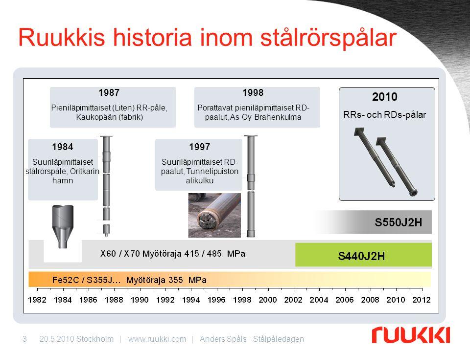 20.5.2010 Stockholm | www.ruukki.com | Anders Spåls - Stålpåledagen3 Ruukkis historia inom stålrörspålar 1987 Pieniläpimittaiset (Liten) RR-påle, Kauk
