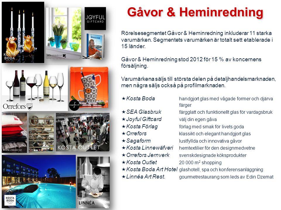 Rörelsesegmentet Gåvor & Heminredning inkluderar 11 starka varumärken. Segmentets varumärken är totalt sett etablerade i 15 länder. Gåvor & Heminredni