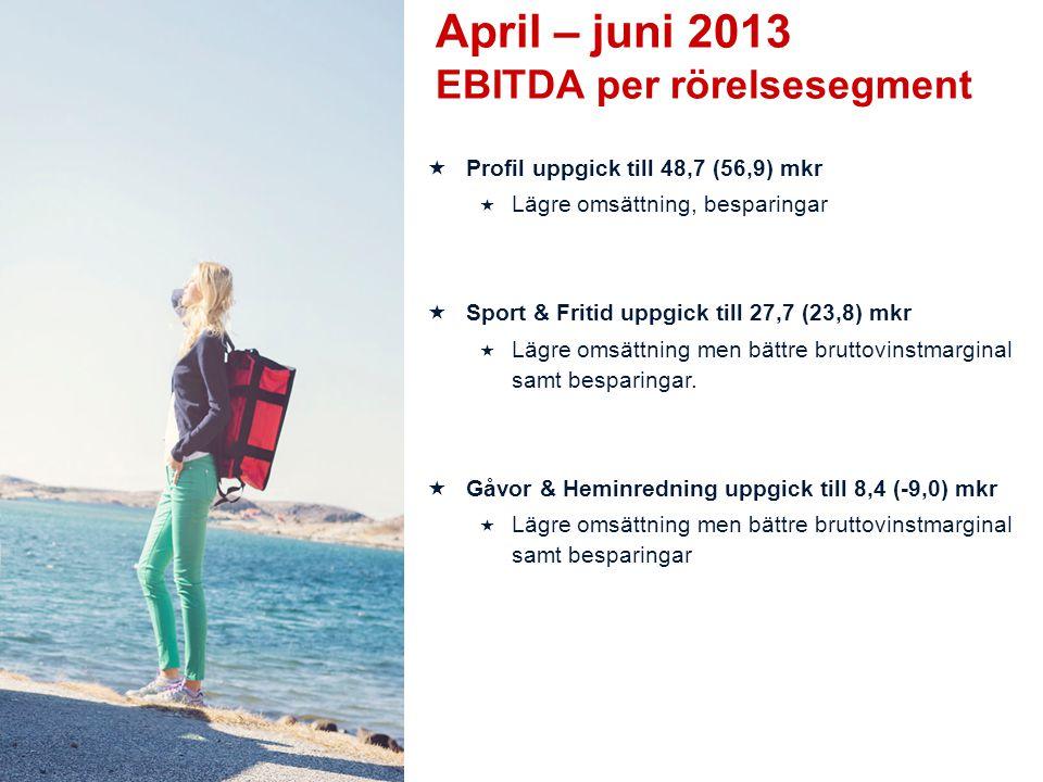 April – juni 2013 EBITDA per rörelsesegment  Profil uppgick till 48,7 (56,9) mkr  Lägre omsättning, besparingar  Sport & Fritid uppgick till 27,7 (