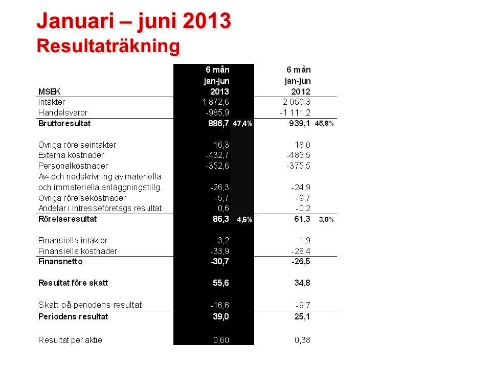 Januari – juni 2013 Resultaträkning Januari – juni 2013 Resultaträkning