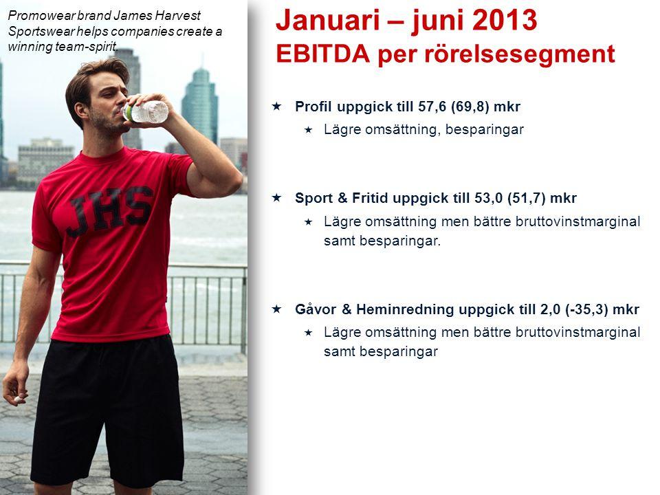 Januari – juni 2013 EBITDA per rörelsesegment  Profil uppgick till 57,6 (69,8) mkr  Lägre omsättning, besparingar  Sport & Fritid uppgick till 53,0