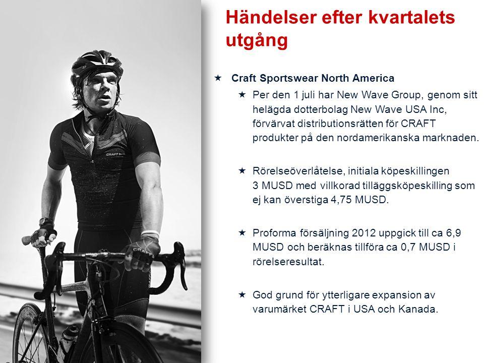 Händelser efter kvartalets utgång  Craft Sportswear North America  Per den 1 juli har New Wave Group, genom sitt helägda dotterbolag New Wave USA In