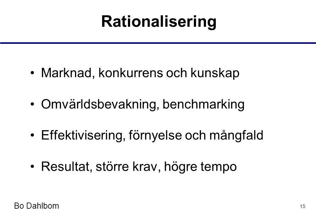 Bo Dahlbom 15 Rationalisering •Marknad, konkurrens och kunskap •Omvärldsbevakning, benchmarking •Effektivisering, förnyelse och mångfald •Resultat, större krav, högre tempo
