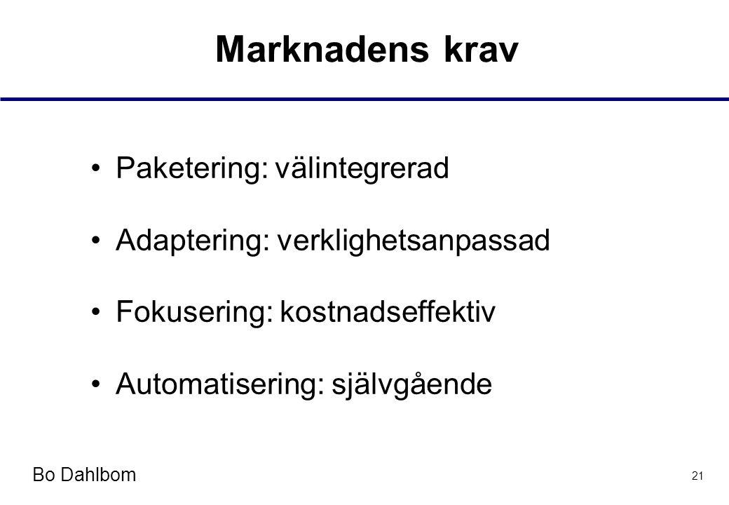 Bo Dahlbom 21 Marknadens krav •Paketering: välintegrerad •Adaptering: verklighetsanpassad •Fokusering: kostnadseffektiv •Automatisering: självgående