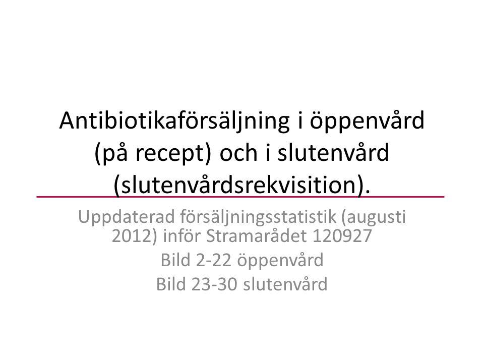 Antibiotikaförsäljning i öppenvård (på recept) och i slutenvård (slutenvårdsrekvisition). Uppdaterad försäljningsstatistik (augusti 2012) inför Strama