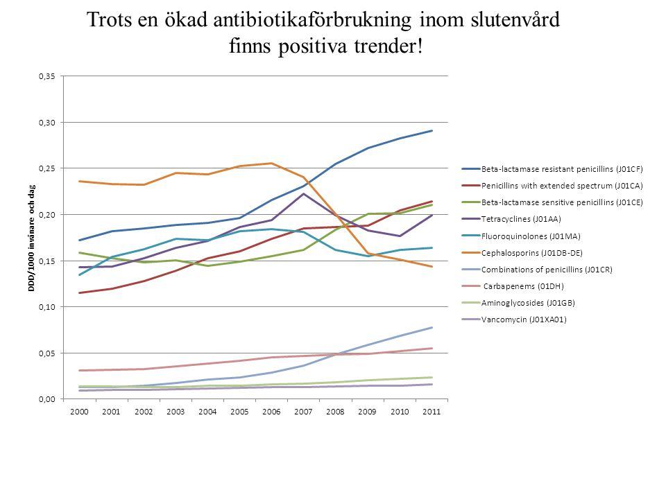 Trots en ökad antibiotikaförbrukning inom slutenvård finns positiva trender!
